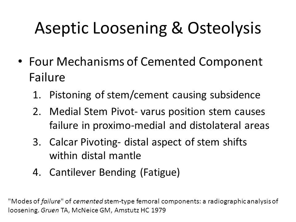 Aseptic Loosening & Osteolysis