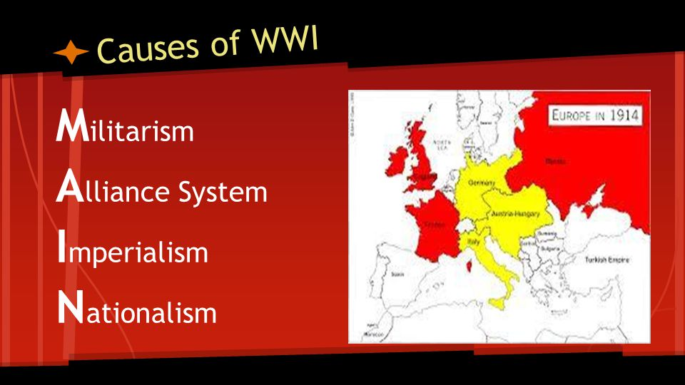 Causes of WWI Militarism Alliance System Imperialism Nationalism