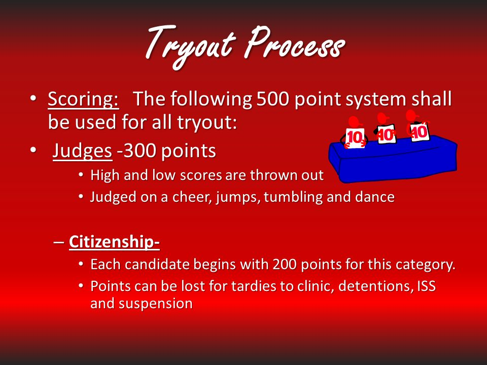 Tryout Process Scoring: The following 500 point system shall be used for all tryout: Judges -300 points.