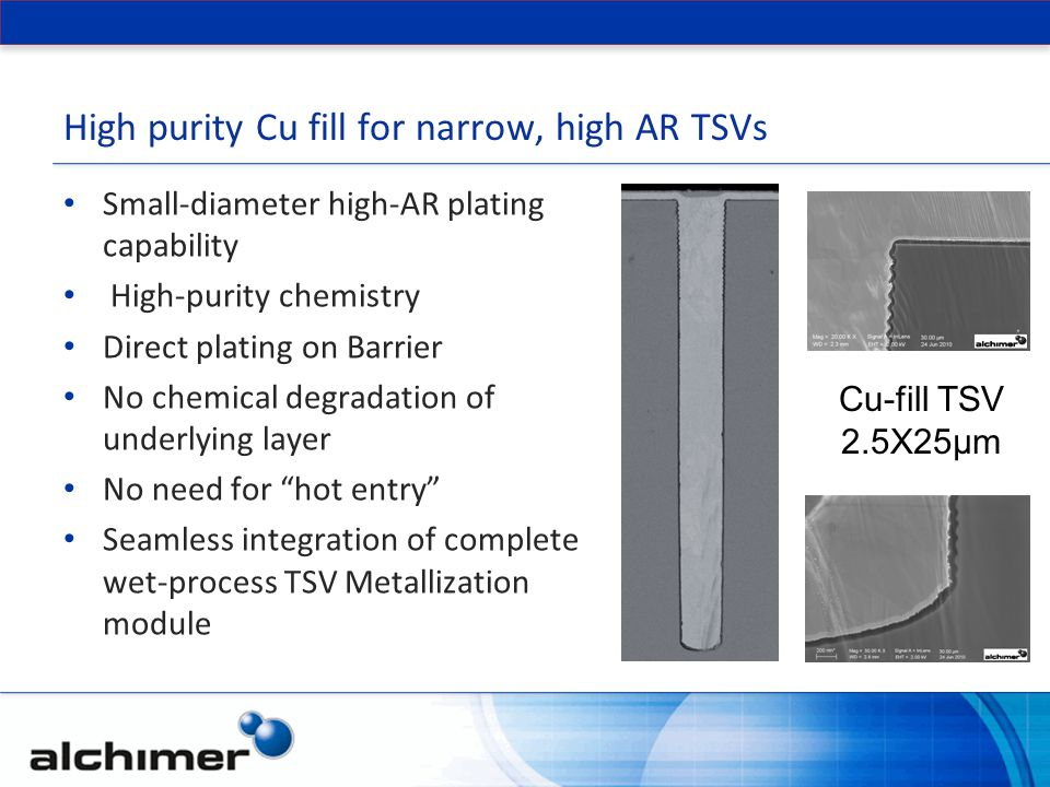 High purity Cu fill for narrow, high AR TSVs