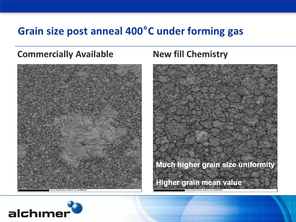 Grain size post anneal 400°C under forming gas