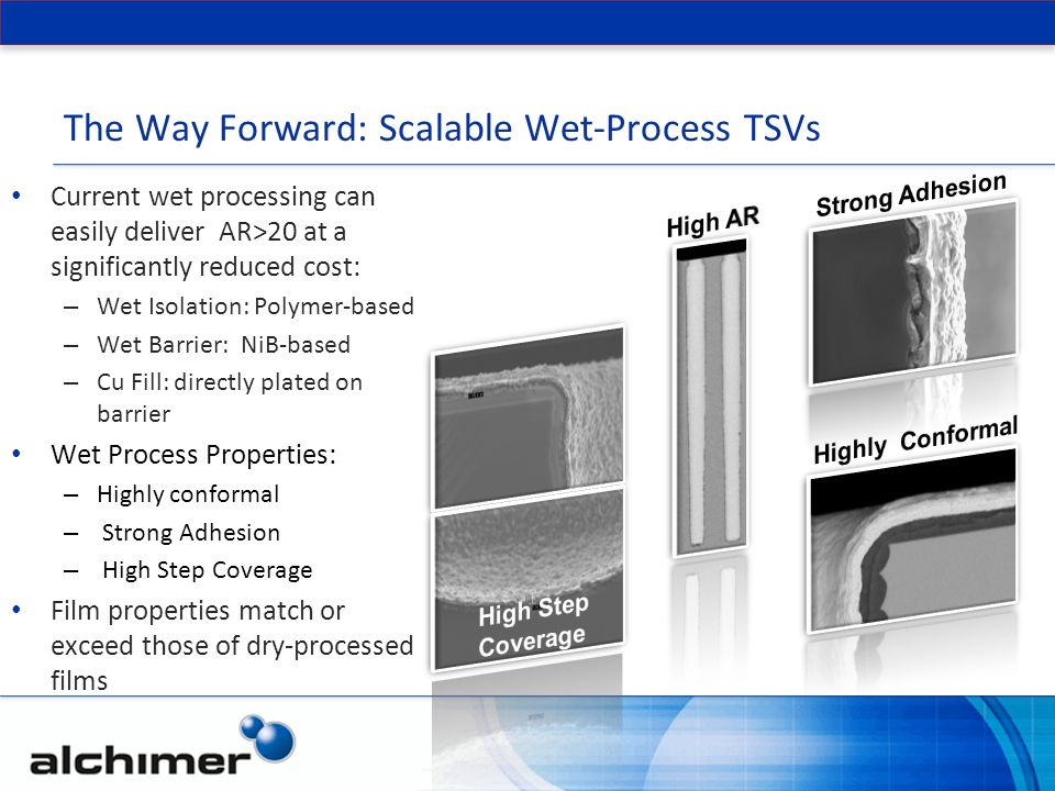 The Way Forward: Scalable Wet-Process TSVs