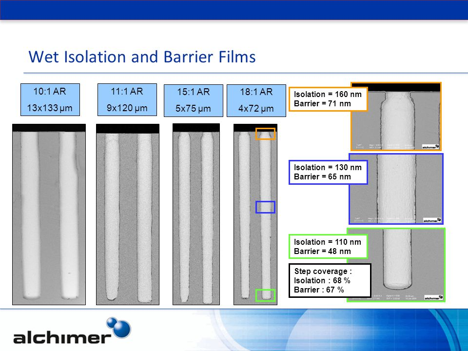 Wet Isolation and Barrier Films