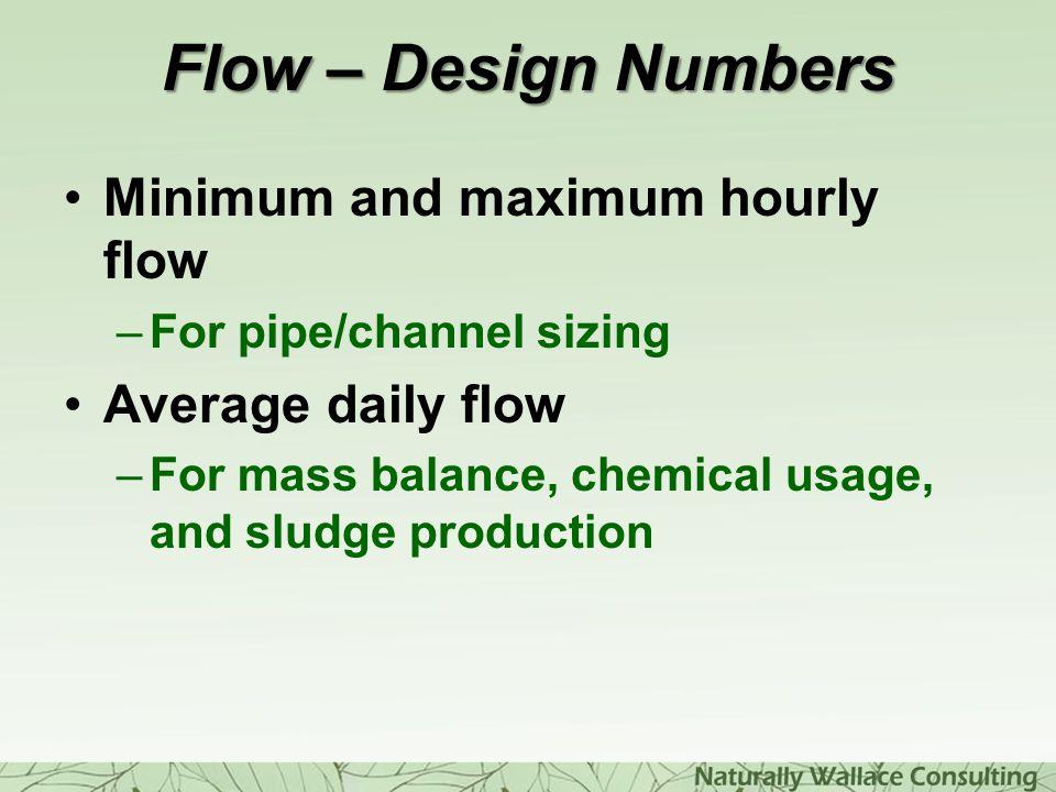 Flow – Design Numbers Minimum and maximum hourly flow