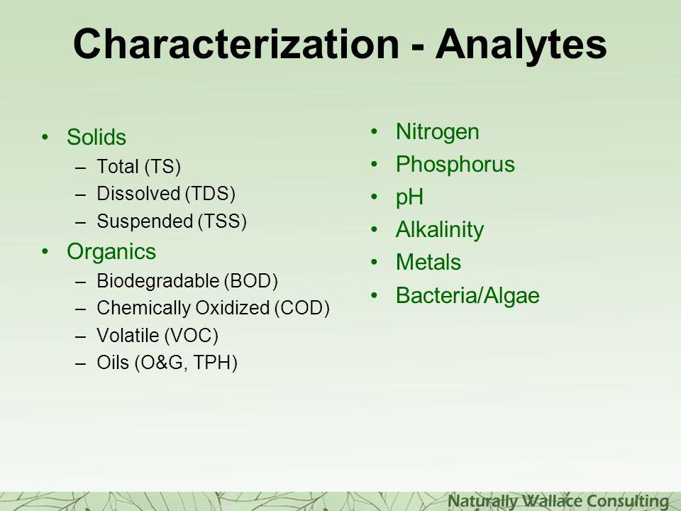 Characterization - Analytes