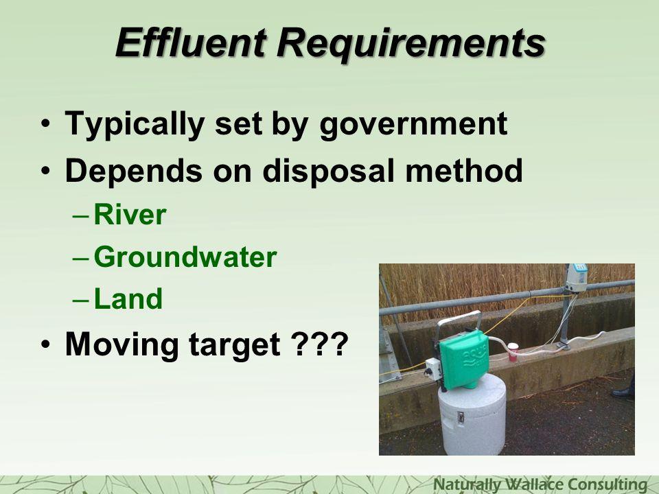 Effluent Requirements