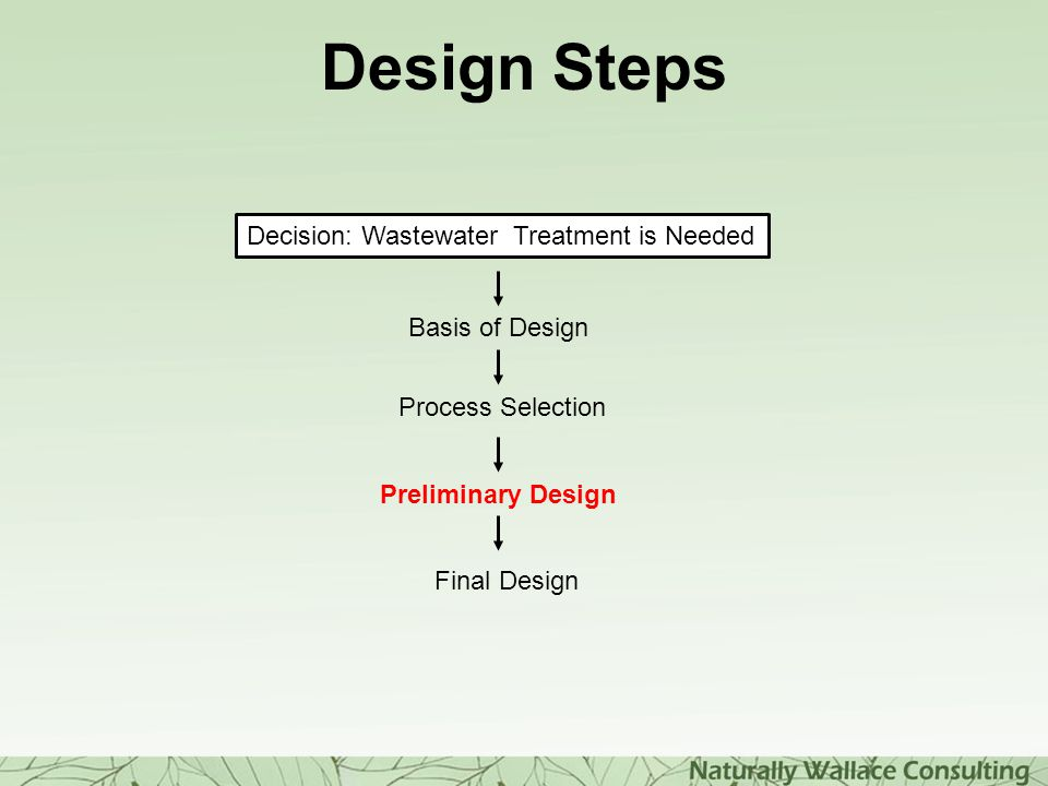 Design Steps Decision: Wastewater Treatment is Needed Basis of Design