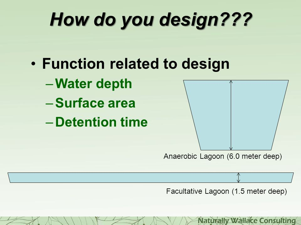 How do you design Function related to design Water depth