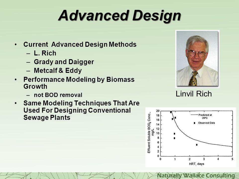Advanced Design Linvil Rich Current Advanced Design Methods L. Rich