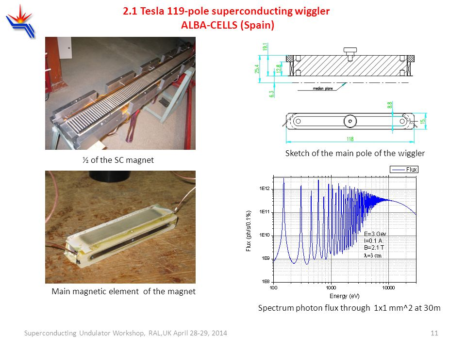 2.1 Tesla 119-pole superconducting wiggler ALBA-CELLS (Spain)