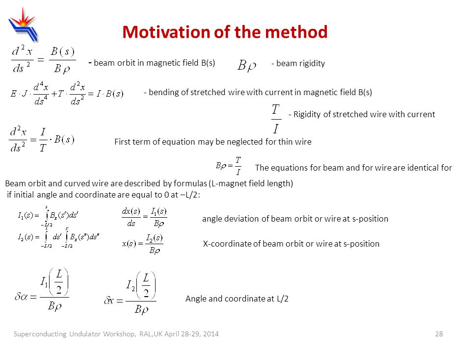 Motivation of the method