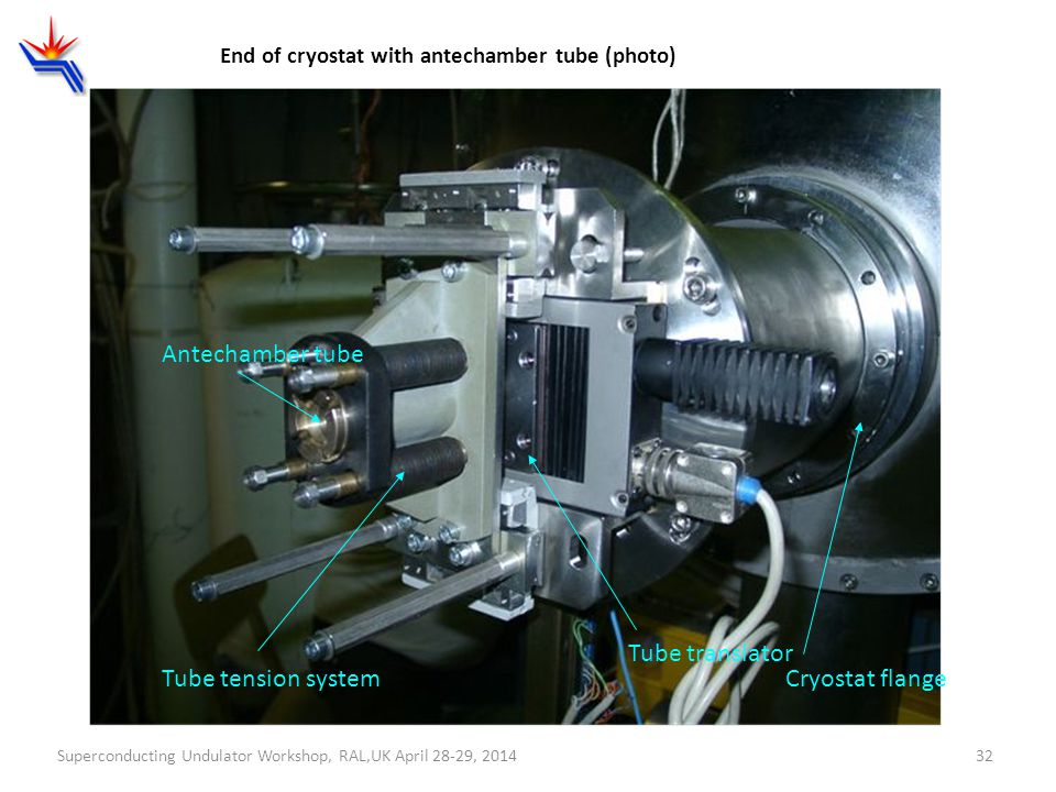 Superconducting Undulator Workshop, RAL,UK April 28-29, 2014