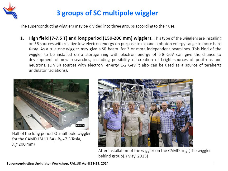 3 groups of SC multipole wiggler