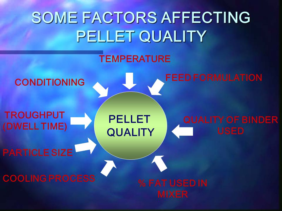SOME FACTORS AFFECTING PELLET QUALITY
