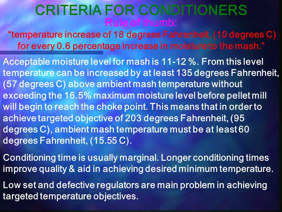 CRITERIA FOR CONDITIONERS