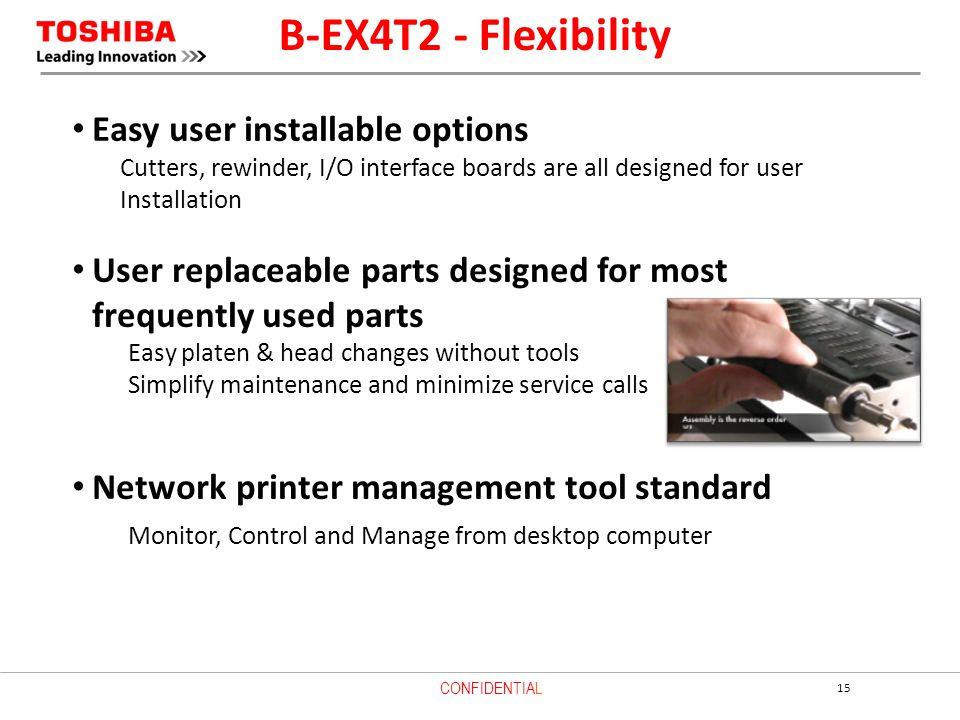 B-EX4T2 - Flexibility Easy user installable options