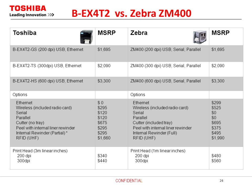 B-EX4T2 vs. Zebra ZM400 Toshiba MSRP Zebra