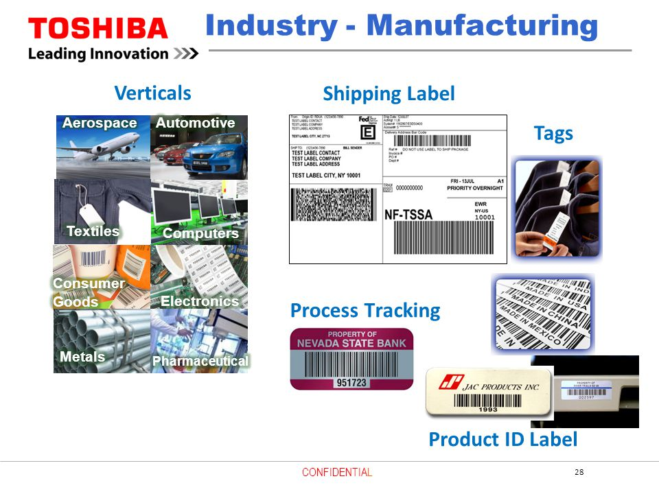 Industry - Manufacturing
