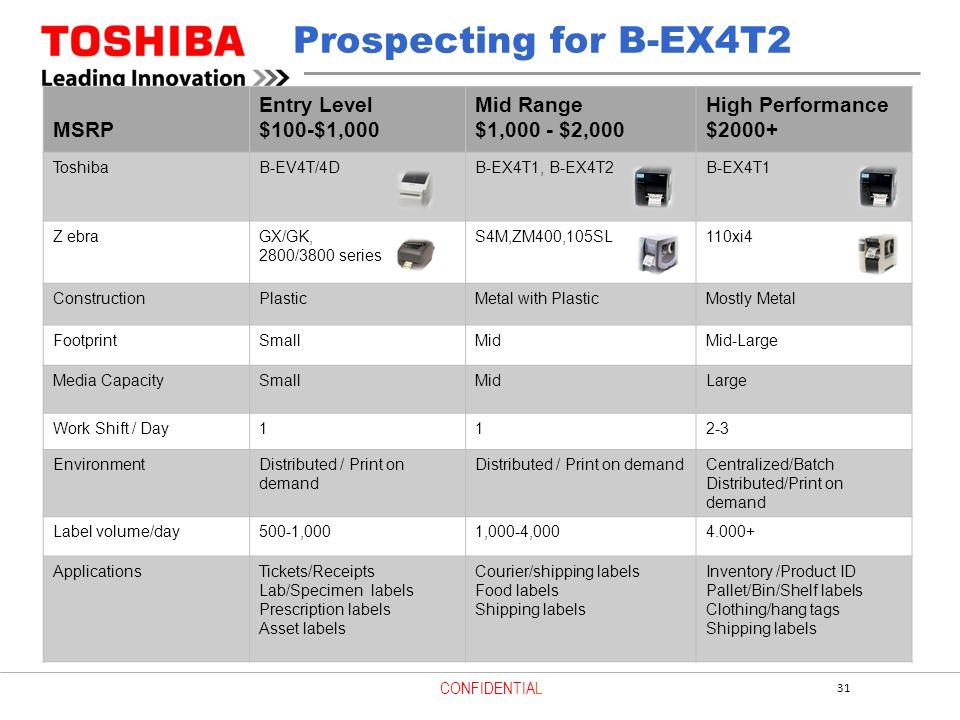 Prospecting for B-EX4T2 MSRP Entry Level $100-$1,000 Mid Range