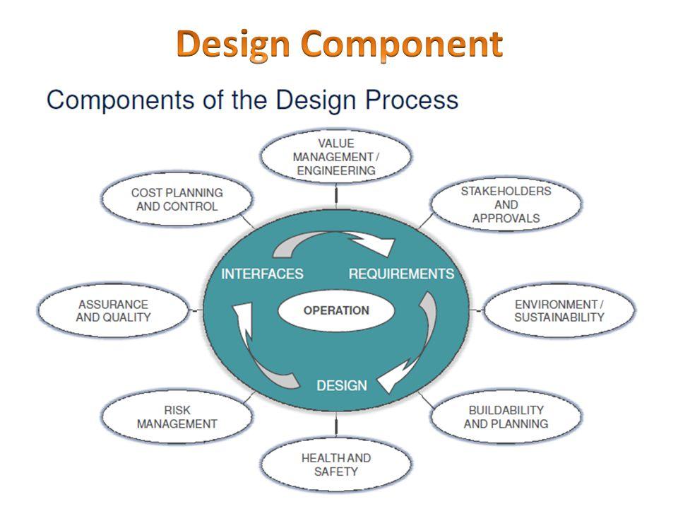Design Component