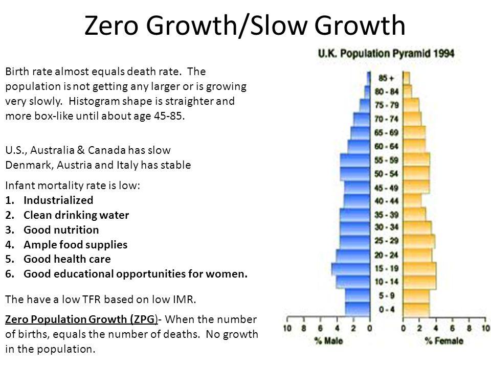 Zero Growth/Slow Growth