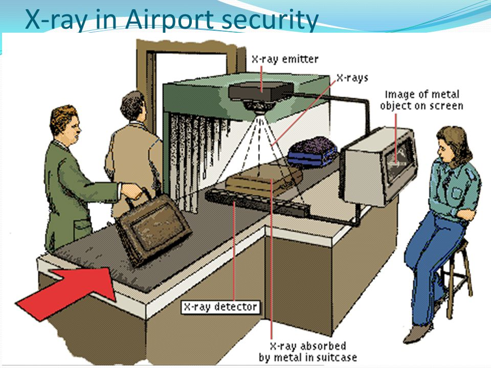 X-ray in Airport security