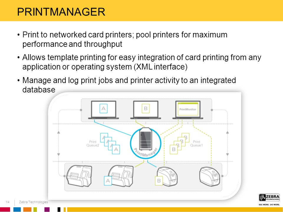 Printmanager Print to networked card printers; pool printers for maximum performance and throughput.