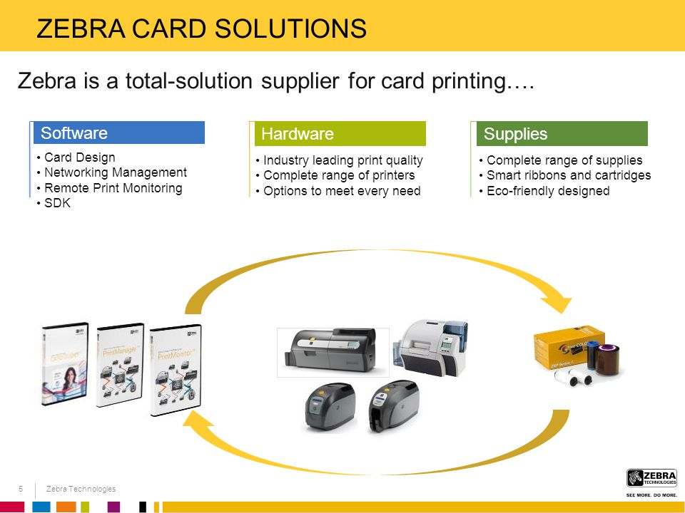 Zebra Card solutions Zebra is a total-solution supplier for card printing…. Software. Hardware. Supplies.