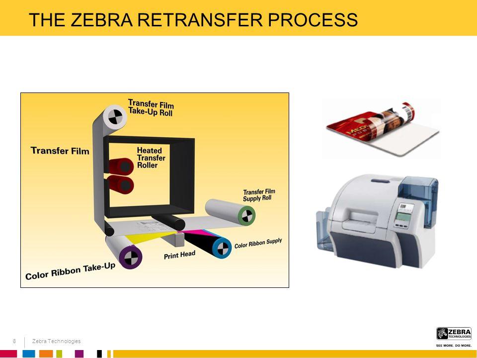 THE zebra retransfer process