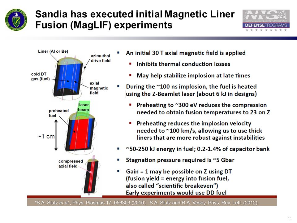 Sandia has executed initial Magnetic Liner Fusion (MagLIF) experiments