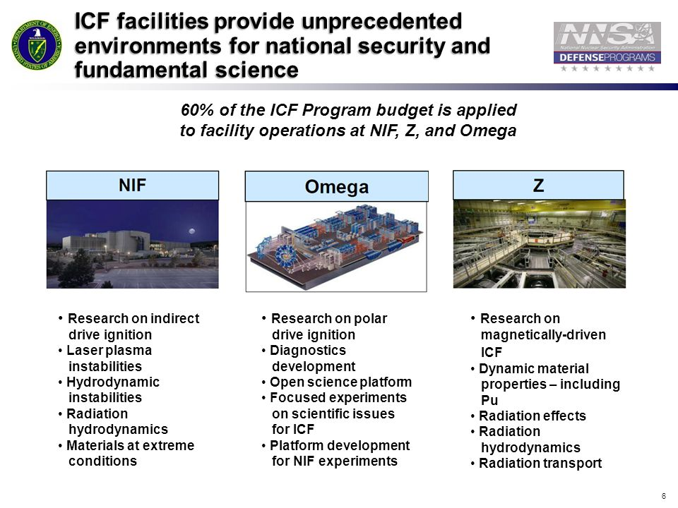 ICF facilities provide unprecedented environments for national security and fundamental science
