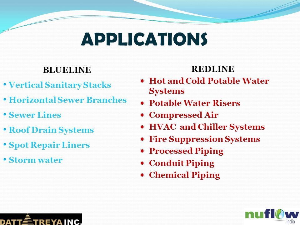 APPLICATIONS BLUELINE REDLINE Vertical Sanitary Stacks
