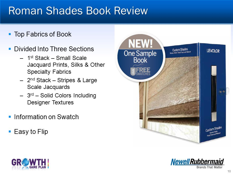 Roman Shades Book Review