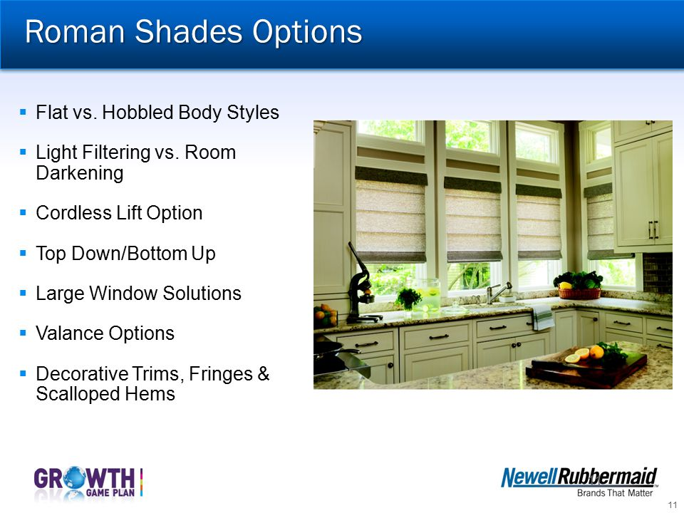 Roman Shades Options Flat vs. Hobbled Body Styles