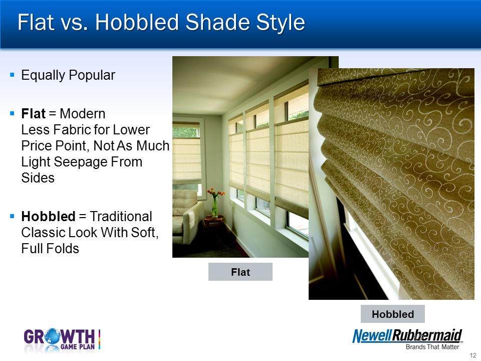 Flat vs. Hobbled Shade Style