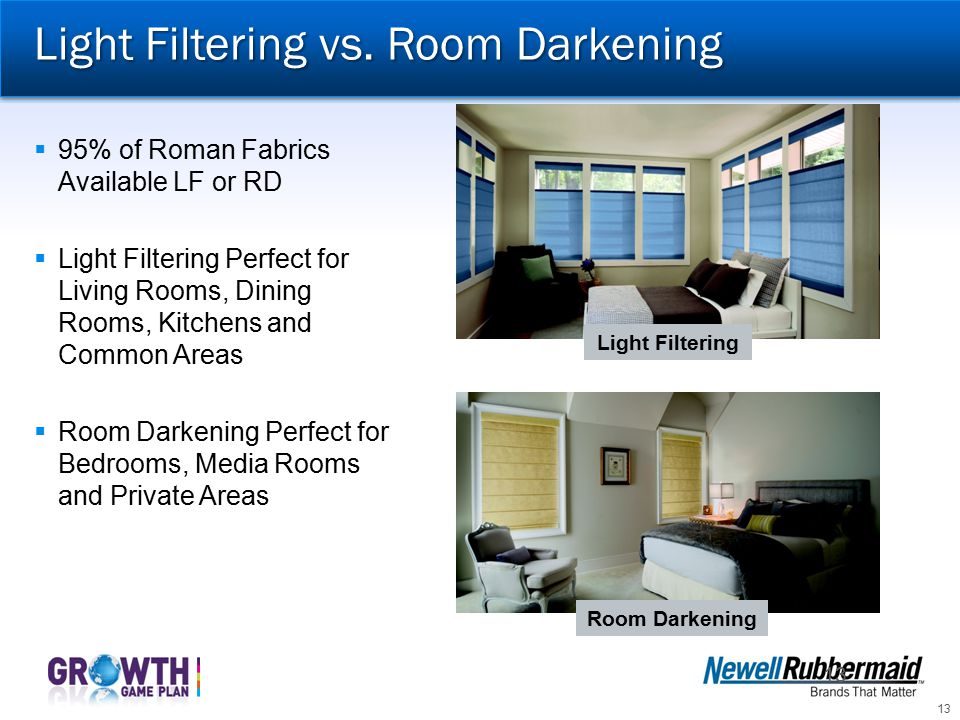 Light Filtering vs. Room Darkening