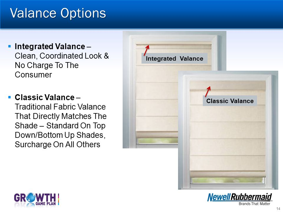 Valance Options Integrated Valance – Clean, Coordinated Look & No Charge To The Consumer.
