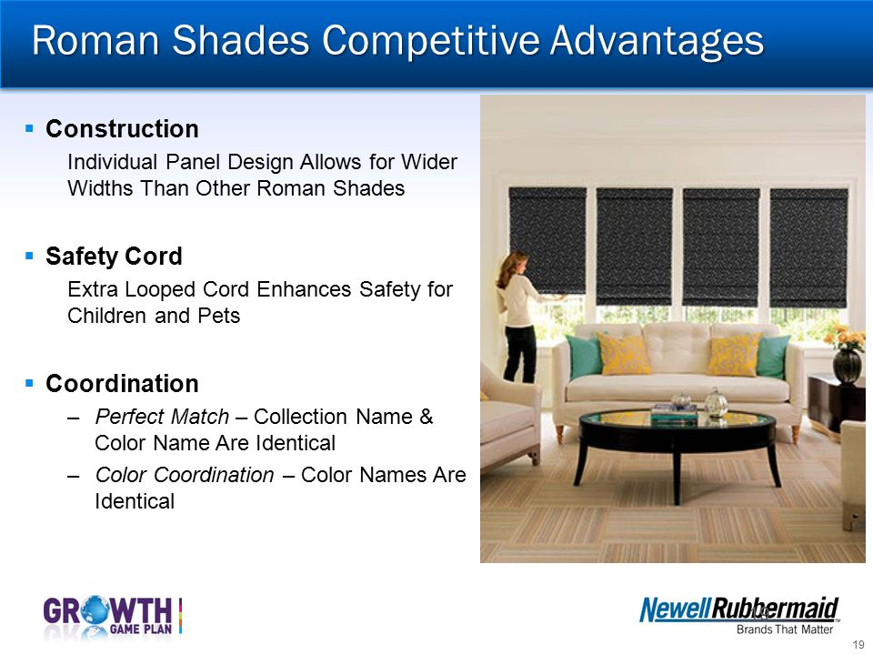 Roman Shades Competitive Advantages