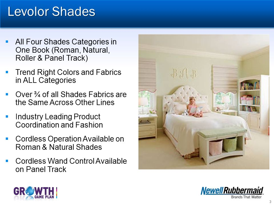 Levolor Shades All Four Shades Categories in One Book (Roman, Natural, Roller & Panel Track) Trend Right Colors and Fabrics in ALL Categories.