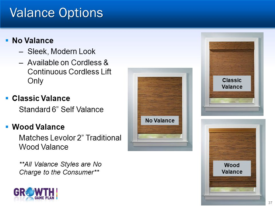 Valance Options No Valance Sleek, Modern Look