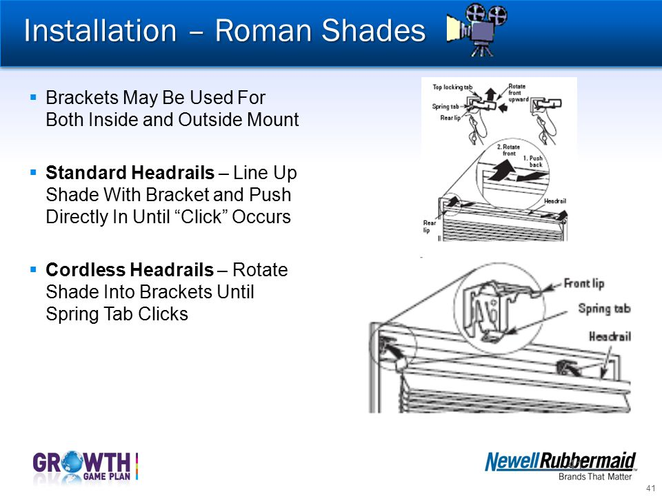 Installation – Roman Shades