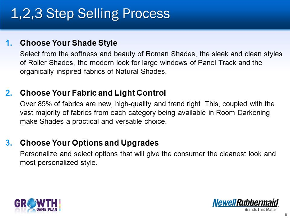 1,2,3 Step Selling Process Choose Your Shade Style