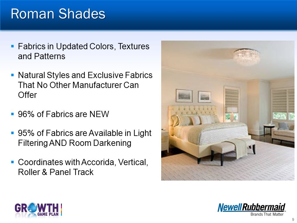 Roman Shades Fabrics in Updated Colors, Textures and Patterns