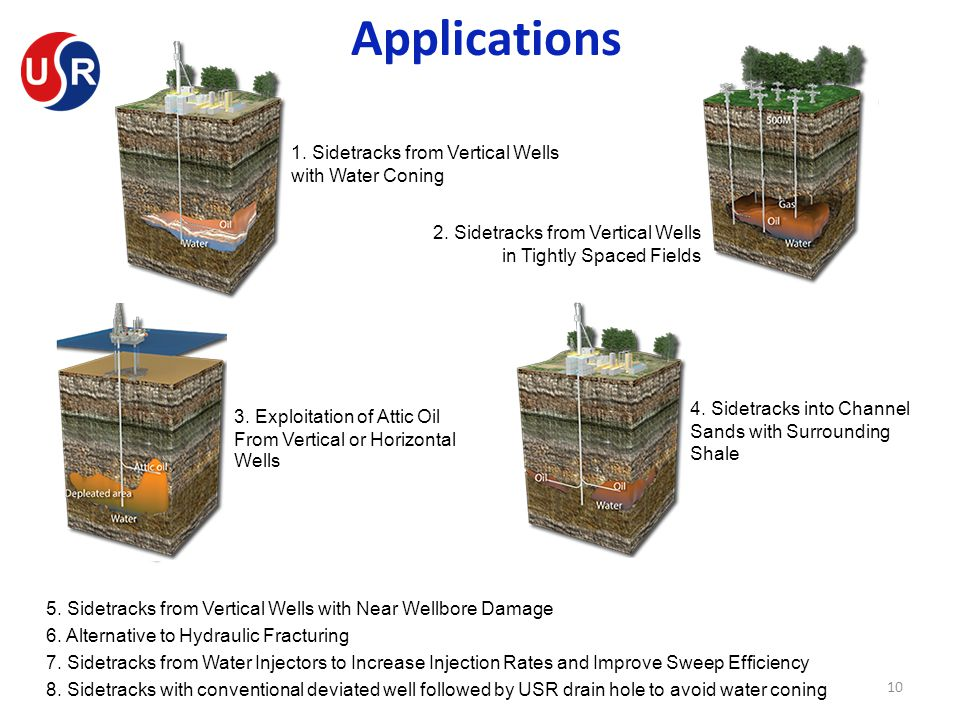 Applications 1. Sidetracks from Vertical Wells with Water Coning