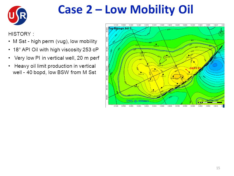 Case 2 – Low Mobility Oil HISTORY :