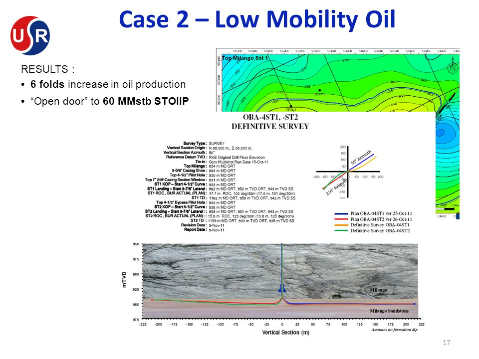 Case 2 – Low Mobility Oil RESULTS :