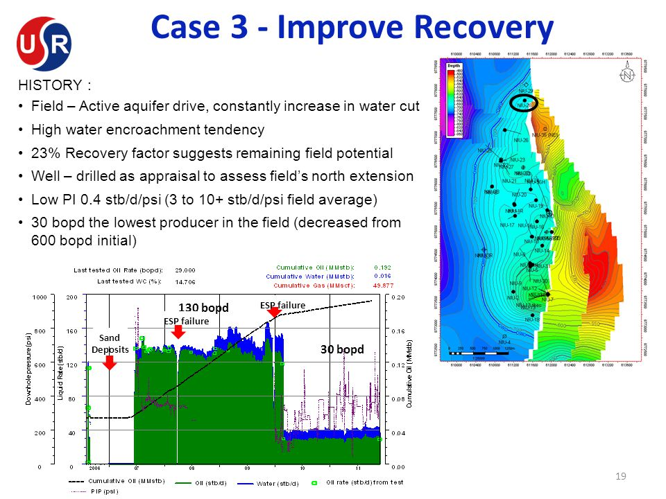 Case 3 - Improve Recovery