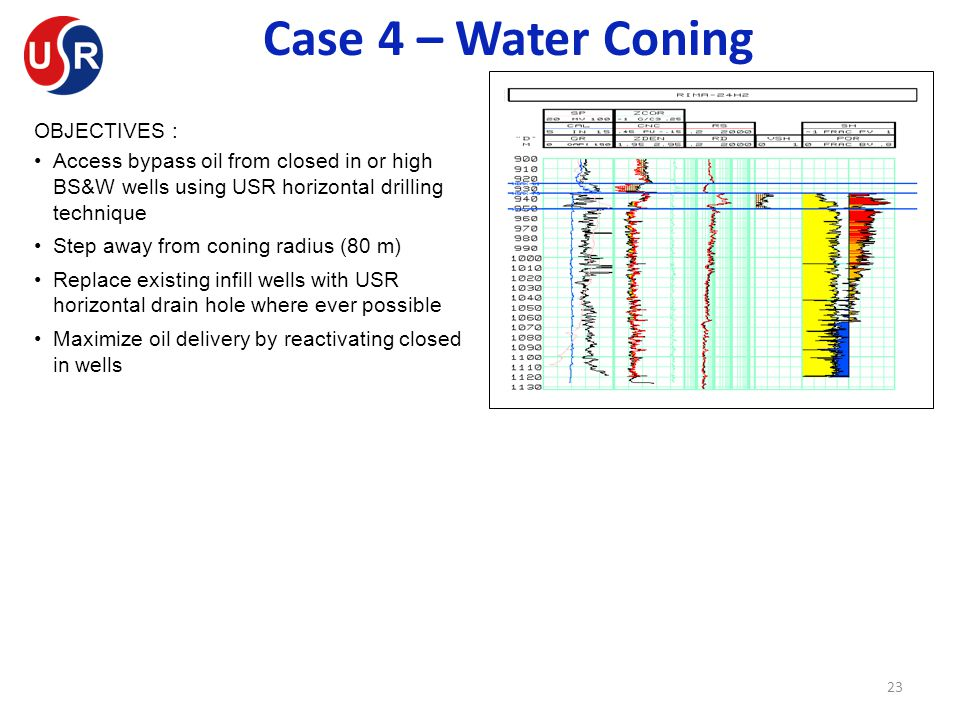 Case 4 – Water Coning OBJECTIVES :