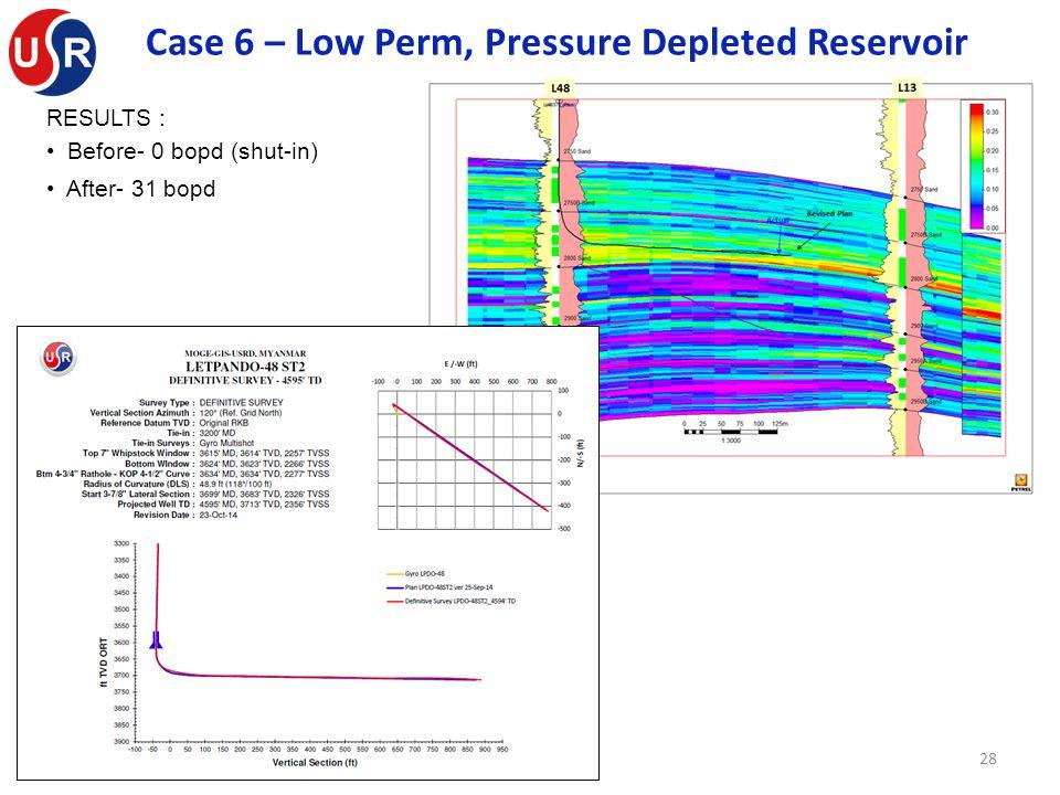 Case 6 – Low Perm, Pressure Depleted Reservoir