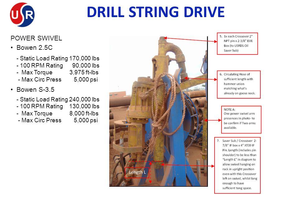 DRILL STRING DRIVE POWER SWIVEL • Bowen 2.5C